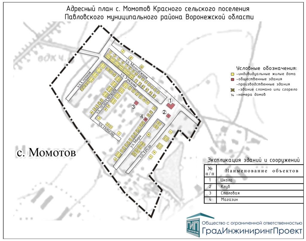 Момотов адр план
